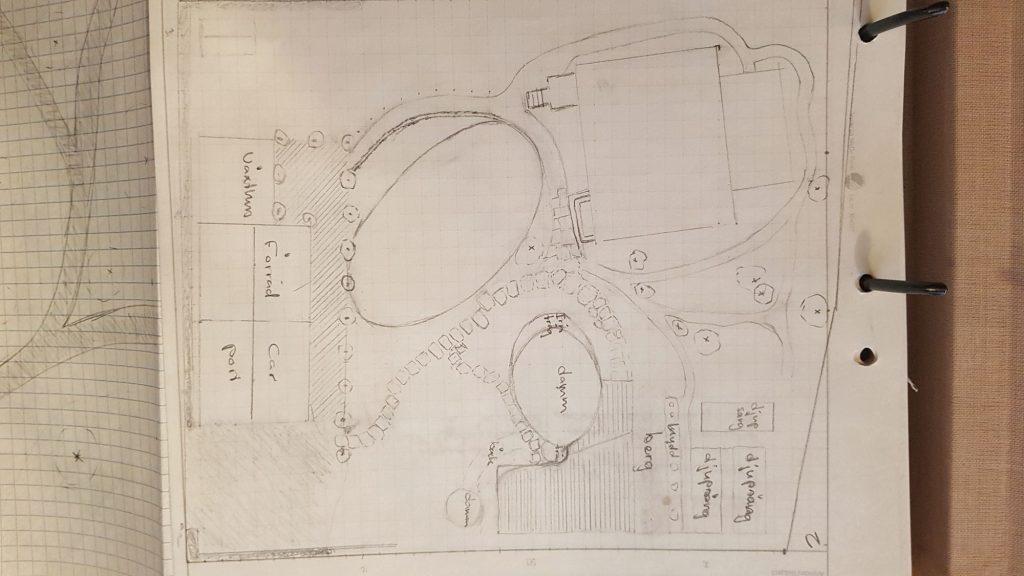 Skisser från en gammal trädgård